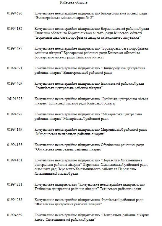 Переяславська ЦРЛ стала опорним закладом -  - 84739222 1634036836736171 156768874694443008 n 1