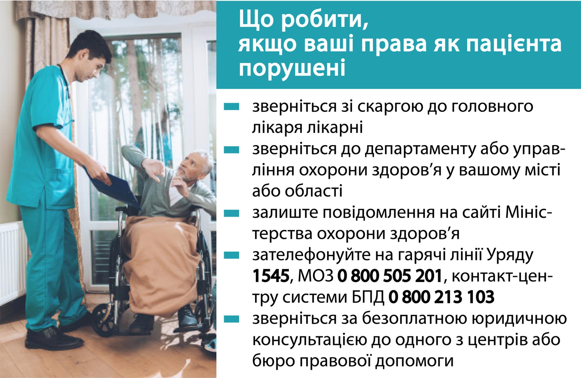 87154200_2604216156342699_3275406952590475264_o-2000x1300 На що має право пацієнт та куди звертатись, якщо це право порушене