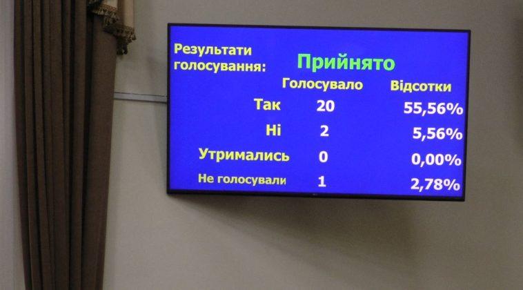 """Ses-Irp-Gost-tablo-758x420 """"Неповага до людей"""": список депутатів, які проголосували проти права жителів Гостомеля на власну ОТГ"""