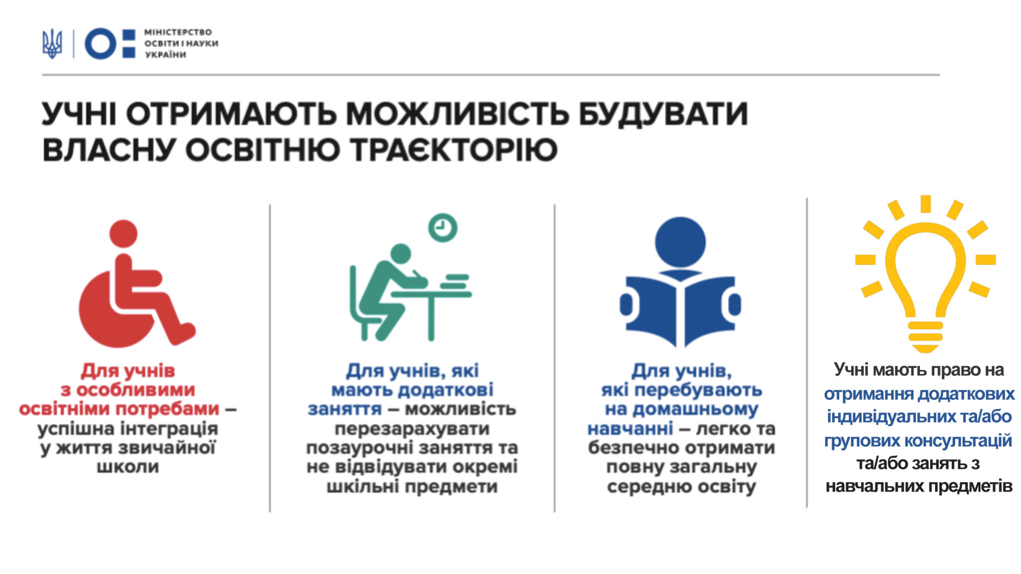osvita2-2000x1125 Новації Закону «Про повну загальну середню освіту»