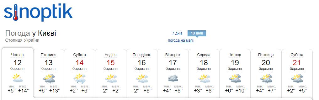 Після рекордного тепла на Київщину прийдуть заморозки - похолодання, погода - 12 zamorozky4