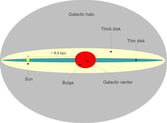 Вчені вперше виявили екзопланету за межами галактичної площини - Чумацький шлях, ЕКЗОПЛАНЕТА, галактика - 17 planeta2