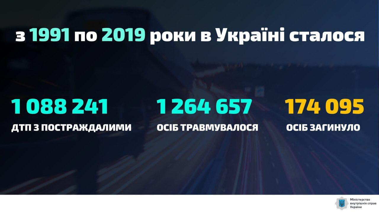 У Києві стартував пілотний проєкт з автоматичної фіксації порушень на дорогах - автофіксація порушень на дорогах - 1de573e5 be0f 4ac8 94e9 186f45e11952