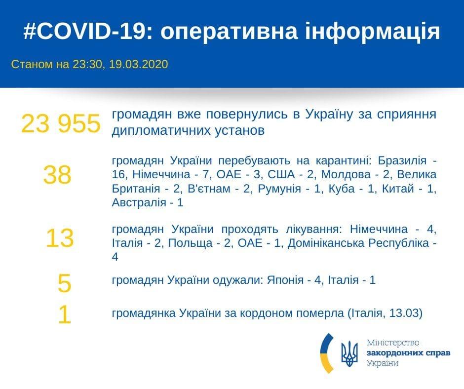 Не хотілося вірити, що все це відбувається саме зі мною: про українців на карантині у В'єтнамі (ФОТО і ВІДЕО) - коронавірус, карантин - 20 v