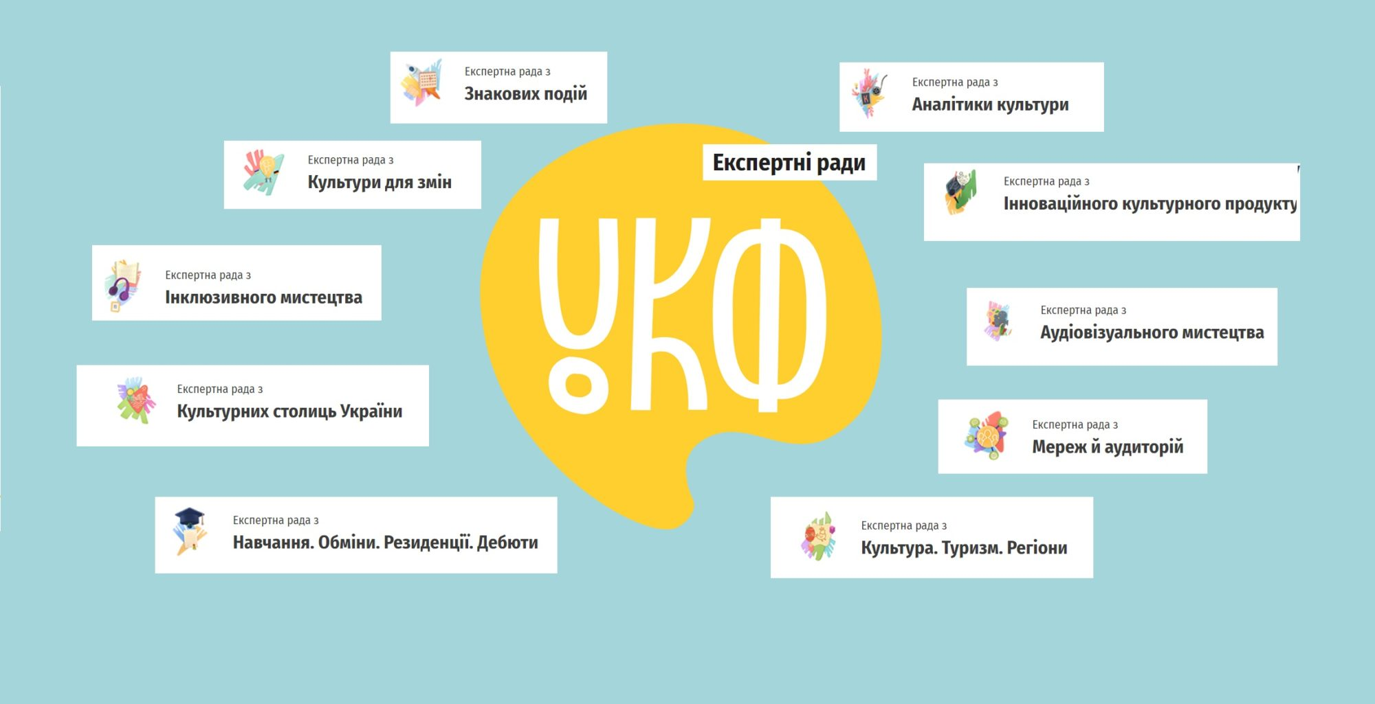Експертна спільнота Українського культурного фонду - Український культурний фонд - 22 1 2000x1025