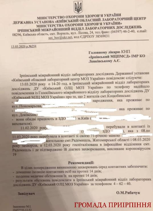 До смерті від коронавірусу з донькою пенсіонерки з Житомирщини контактувало 2 людини з Коцюбинського - смерть, коронавірус - Bez imeni 10