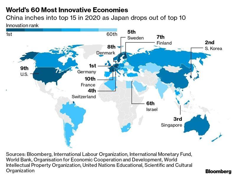 Blumberg_karta Україна втрачає позиції у щорічному рейтингу інноваційних економік