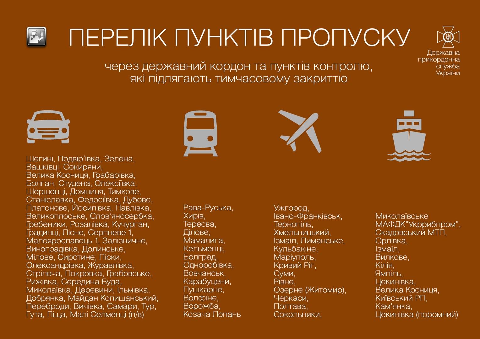 16 березня обмежуються пропускні операції на держкордоні України - Україна, світ, коронавірус - Derzhkordon1