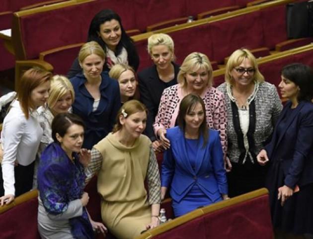Роль жінок в українському суспільстві: результати соціологічного опитування - соціологічне опитування - EW6Z1YtVqoEFxPz9mmUDUdlvFnwR14z4EWjWQGoD