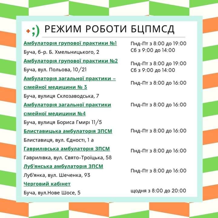 Бучанська ОТГ: режим роботи амбулаторій та телефони для запису до лікаря -  - FB IMG 1584441531486