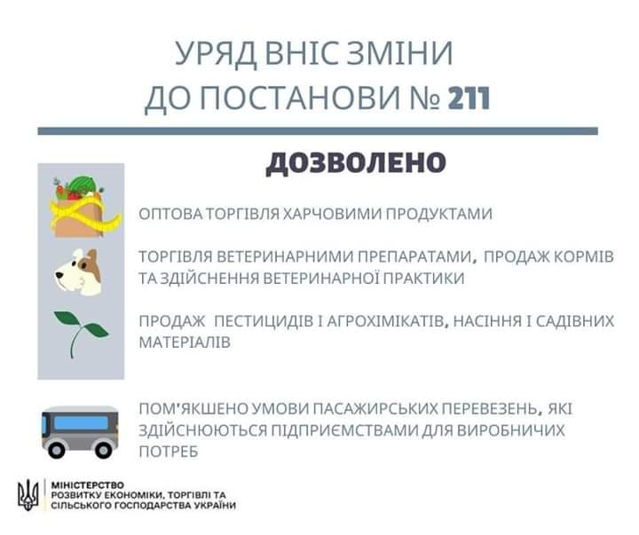 FB_IMG_1585204902350 Уряд розширив перелік дозволених на період карантину видів діяльності