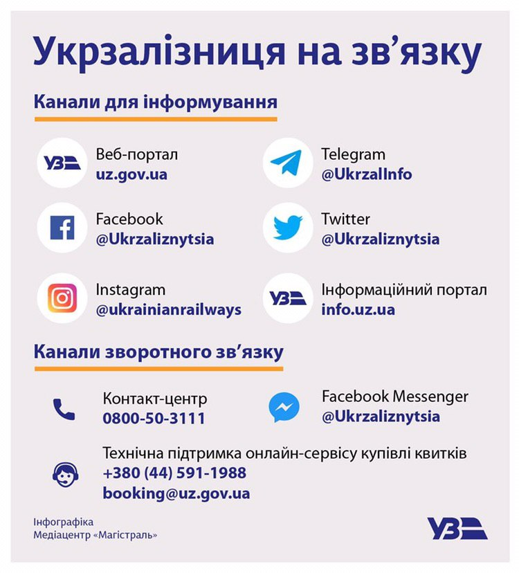 Із 18 березня в Україні не ходять електрички та пасажирські поїзди -  - IMG 20200318 065419 232