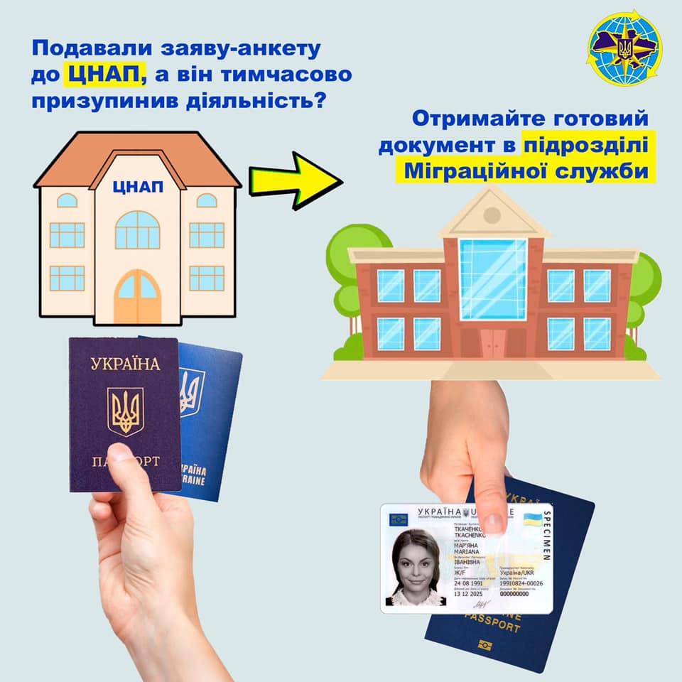 Pasport-koron До уваги бучанців: на період карантину призупинили роботу деякі ЦНАПи та центри «Паспортний сервіс»