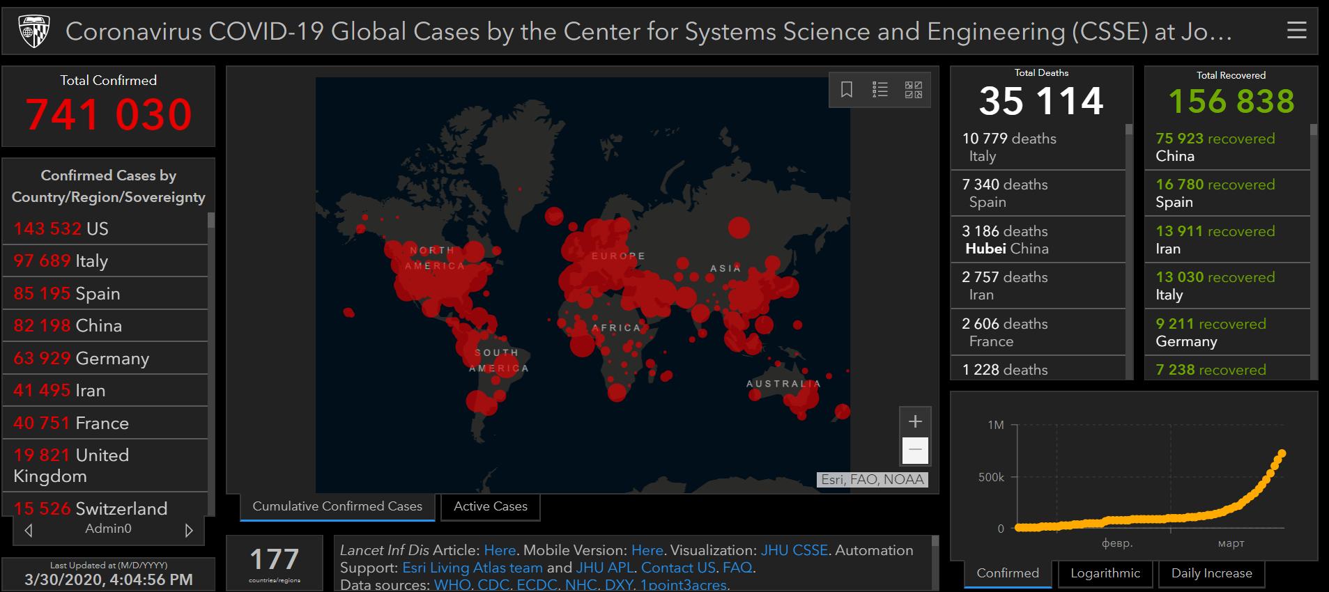 Китай офіційно подолав епідемію коронавірусу - коронавірус - Snymok ekrana 102