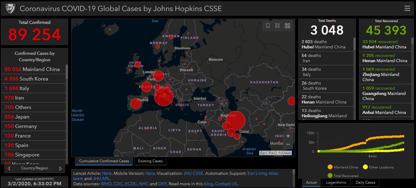 У Європі рівень коронавірусного ризику зріс від помірного до високого -  - Snymok ekrana 199
