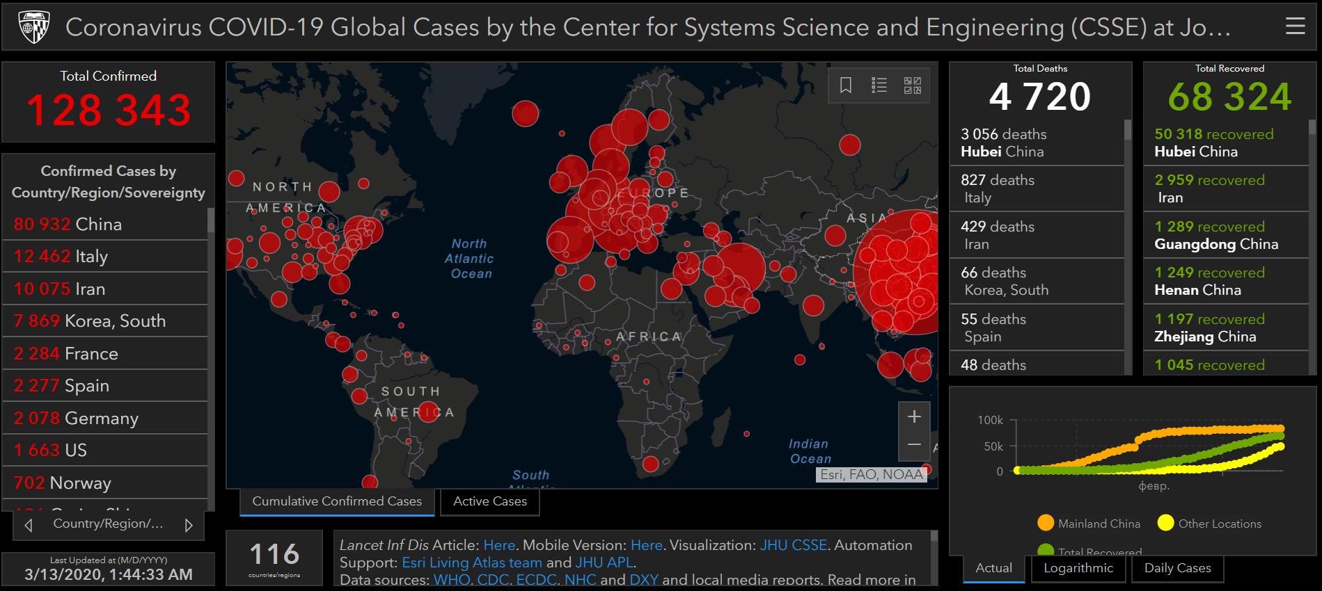 Як глобально протидіяти пандемії COVID-19: 4 поради від ВООЗ - коронавірус - Snymok ekrana 30