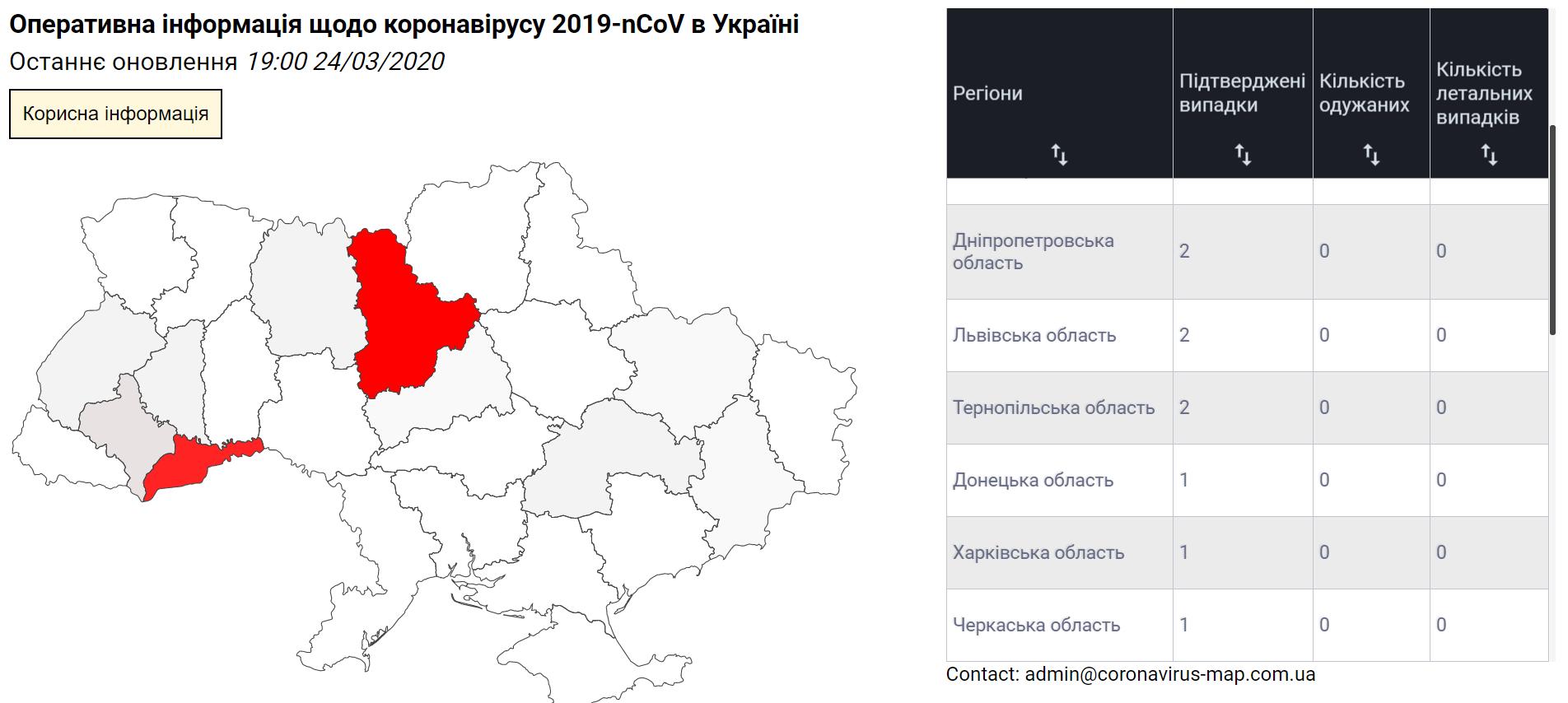 Програміст зі Львова створив онлайн-мапу поширення коронавірусу в Україні - коронавірус - Snymok ekrana 54