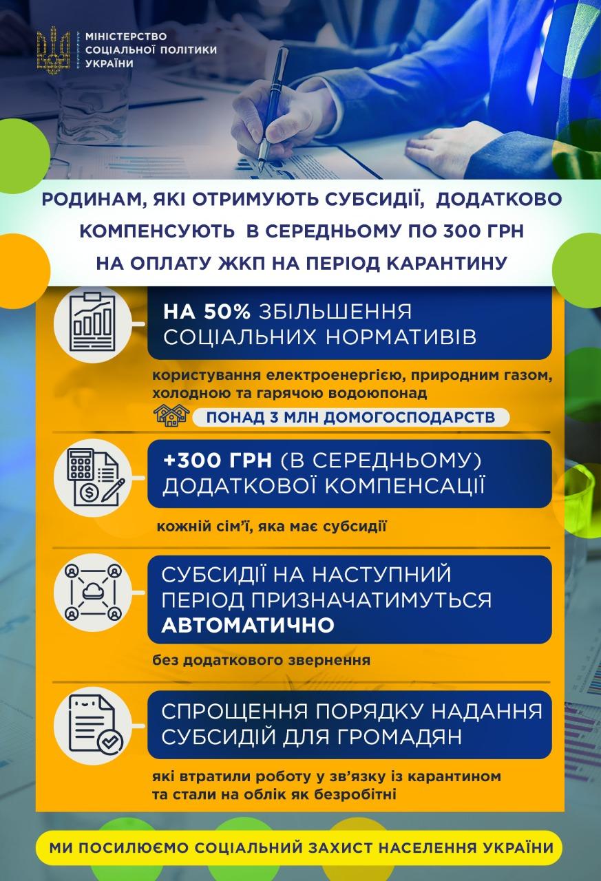 На період карантину субсидії зростуть у середньому на 300 гривень - уряд, Україна, субсидії, Соціальний захист, Мінсоцполітики - Subsydiya1