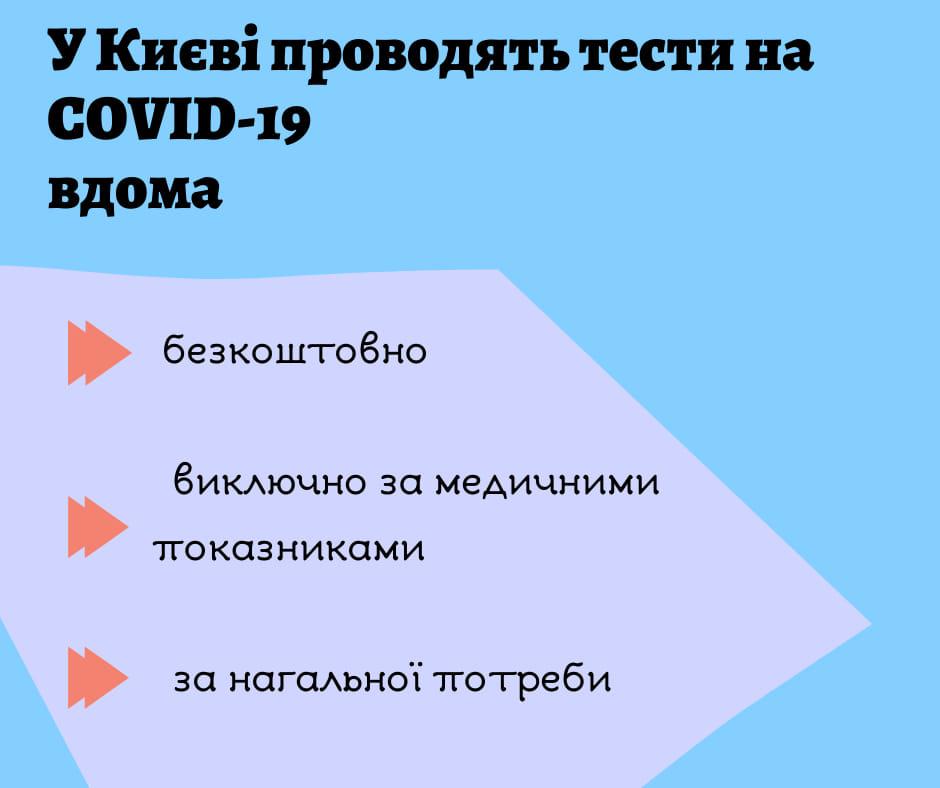 Тест на коронавірус вдома: у Києві почали працювати мобільні бригади -  - 91353927 4438368979522714 803920218844823552 n