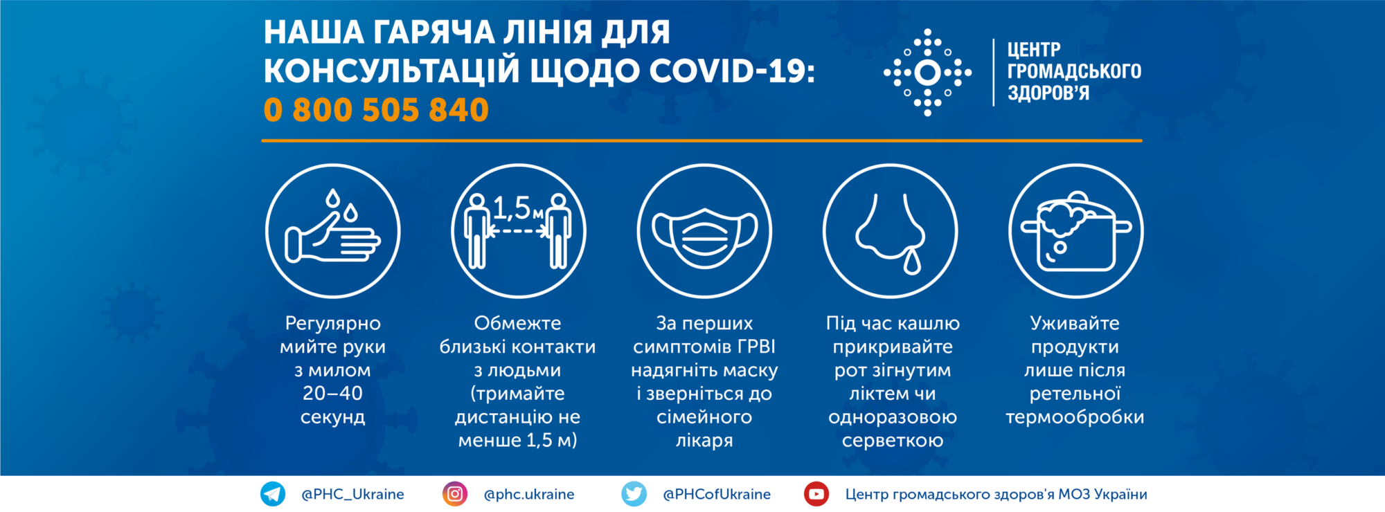 19 квітня хворих на COVID-19 в Україні 5449 осіб - коронавірус - 93008743 1834919663299420 1897685330702630912 o 2000x740