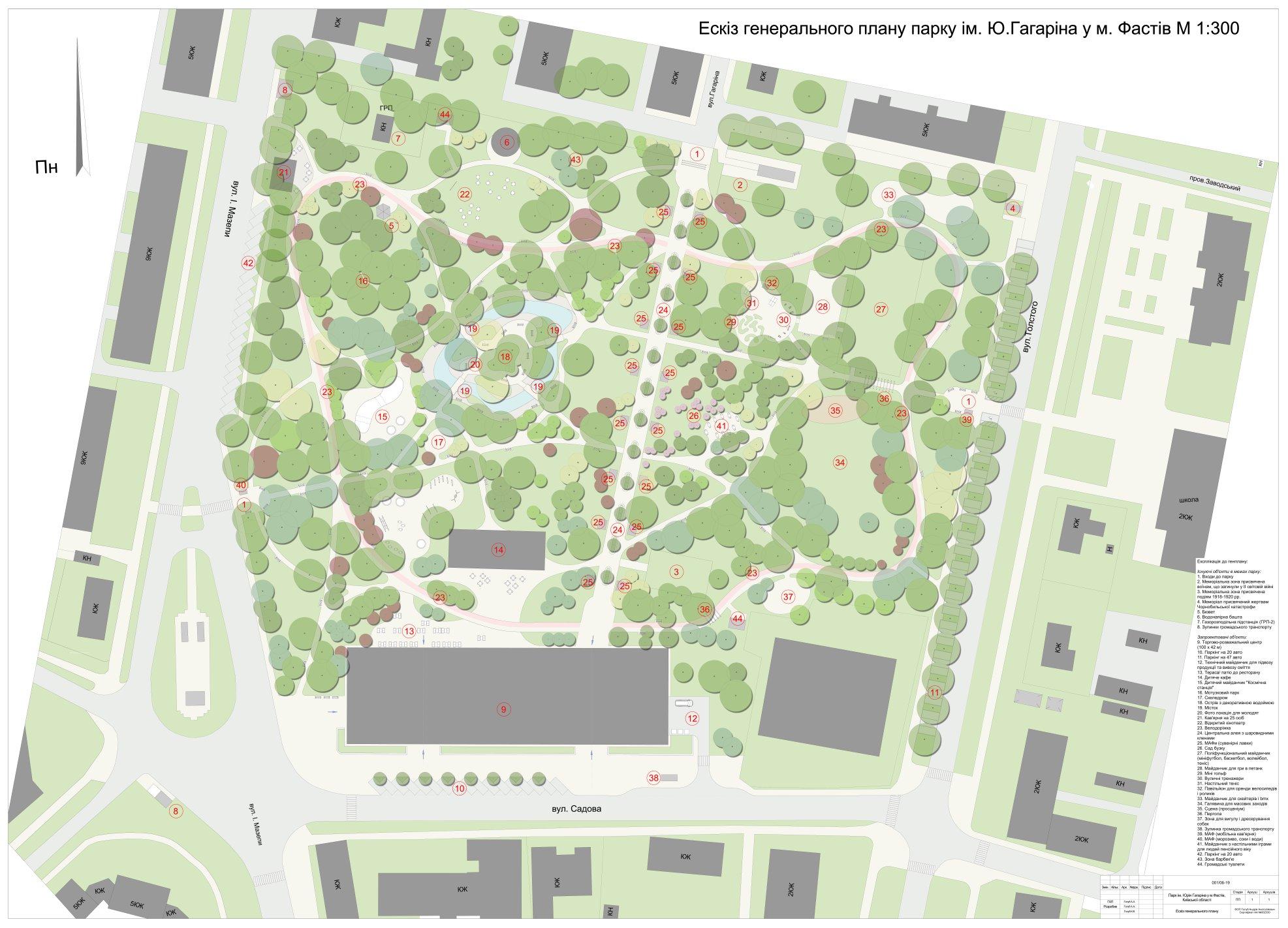 У Фастові оприлюднили проєкт реконструкції міського парку імені Гагаріна - Фастів, реконструкція, парк імені Гагаріна - 93584133 2937889909665011 6383473135991128064 o