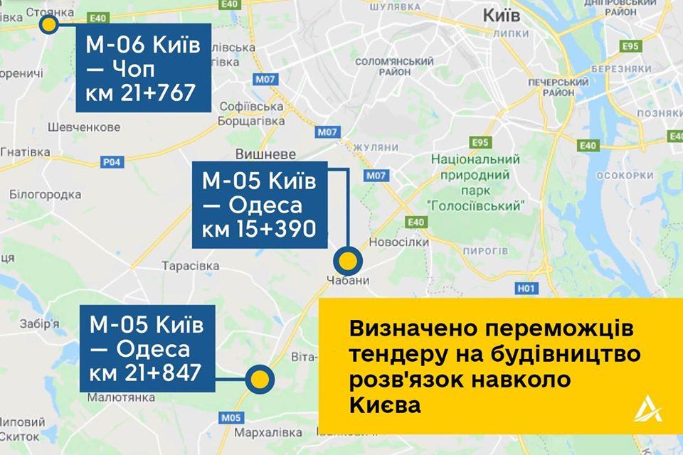 Укравтодор визначив переможця тендеру з будівництва розв'язок навколо Києва - Укравтодор - 94231909 925813851185986 6486103608617074688 o