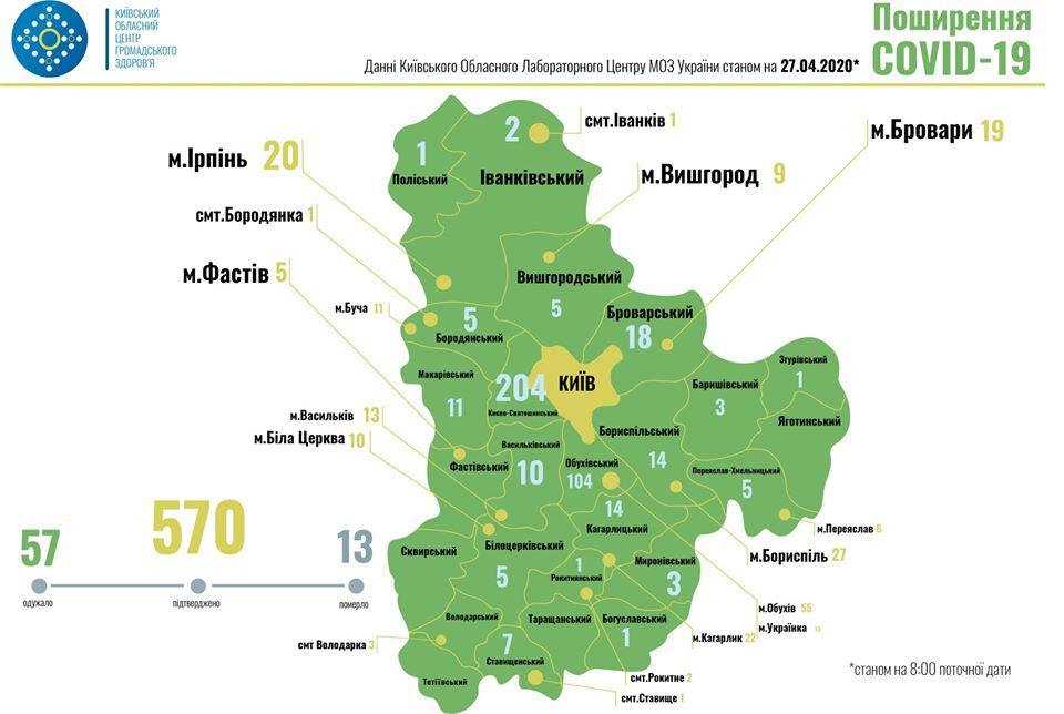 27 в Борисполі та 14 в районі: статистика хворих на коронавірус -  - 94885295 119347456402295 3917879879059636224 o