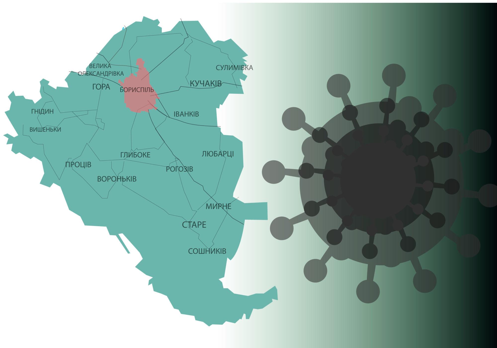Бориспільщина: кількість хворих на  COVID-19 з минулого тижня залишається незмінною -  - BORISPOL6 2000x1403