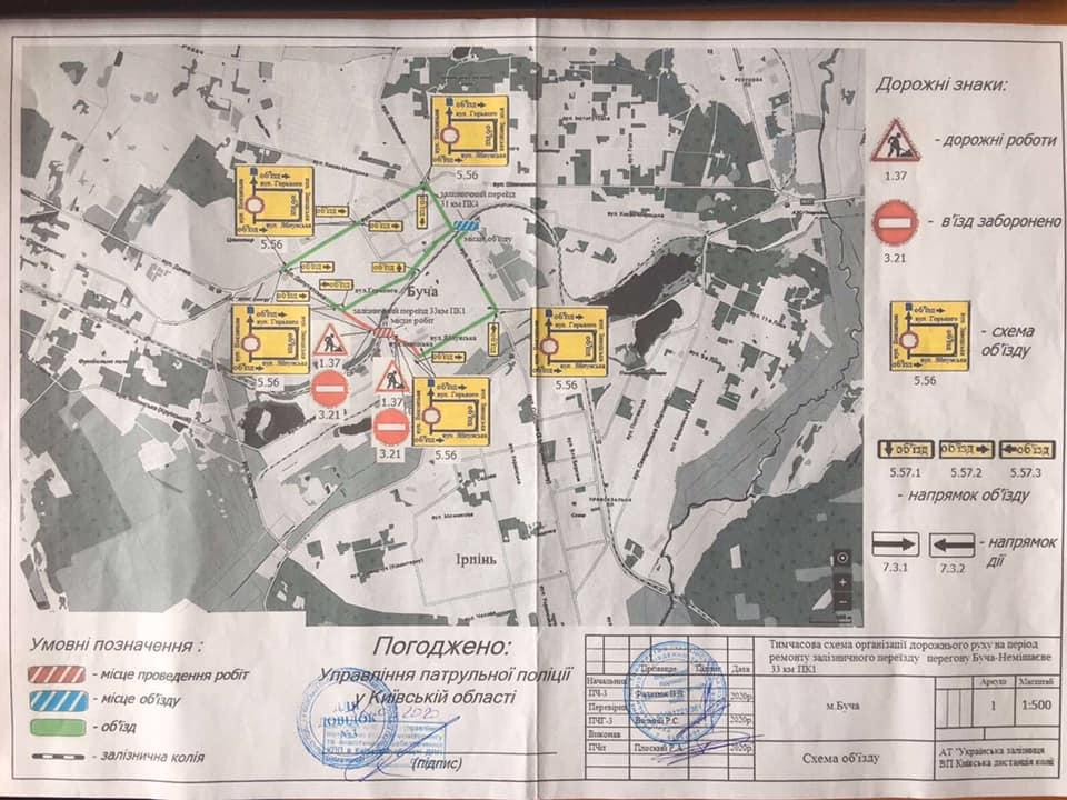 Bucha-per-1-shema У Бучі перекриватимуть залізничний переїзд через ремонт
