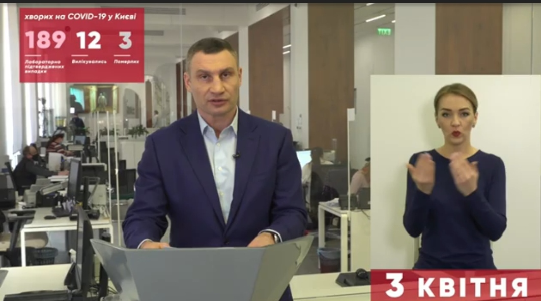 Кличко запропонував священникам провести Великодні служби онлайн - святкування, міський голова Києва, коронавірус, Кличко, Київ, Великдень - KLYCH VEO