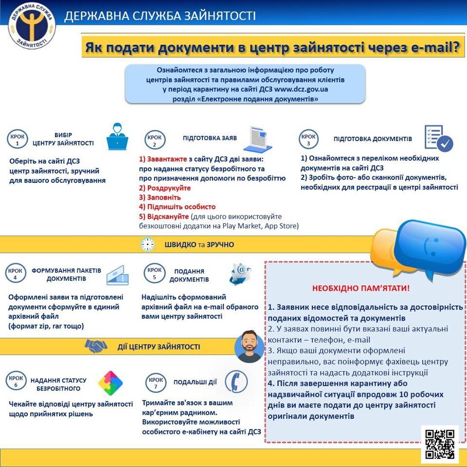 Як подати документи для реєстрації у службі зайнятості в період карантину? - Україна, соціальна політика, служба зайнятості, реєстрація, карантин - TSZ