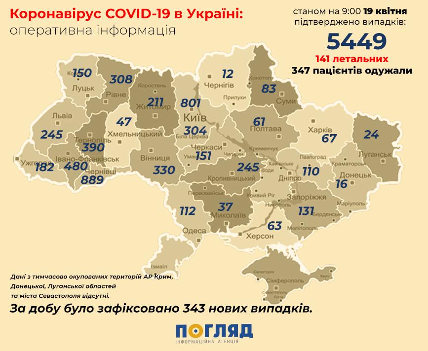 19 квітня хворих на COVID-19 в Україні 5449 осіб - коронавірус - koronavirus 33