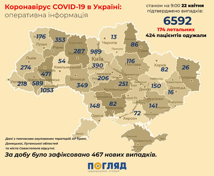 Майже пів тисячі: кількість нових випадків COVID-19 в Україні росте - коронавірус - koronavirus 36