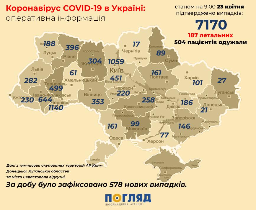Україна встановила новий антирекорд за кількістю хворих на COVID-19 - коронавірус - koronavirus 40