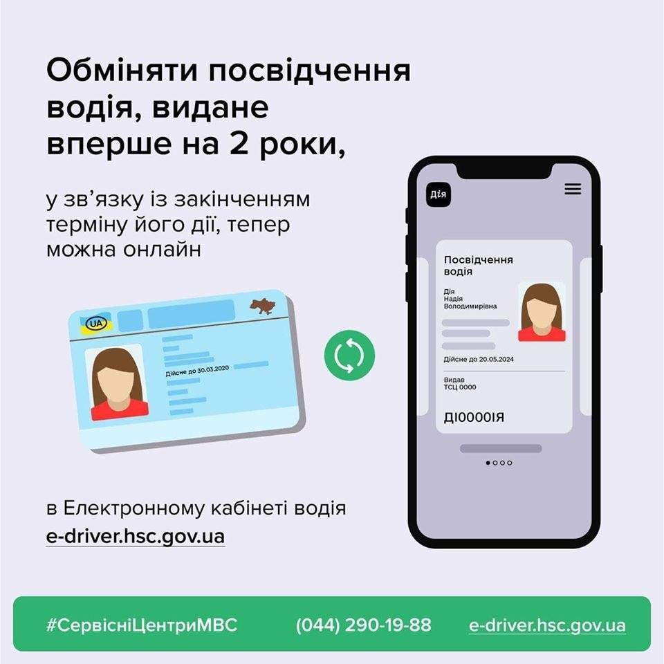 Нове посвідчення водія можна замовити онлайн в електронному кабінеті водія - МВС - photo 2020 04 02 15 15 13