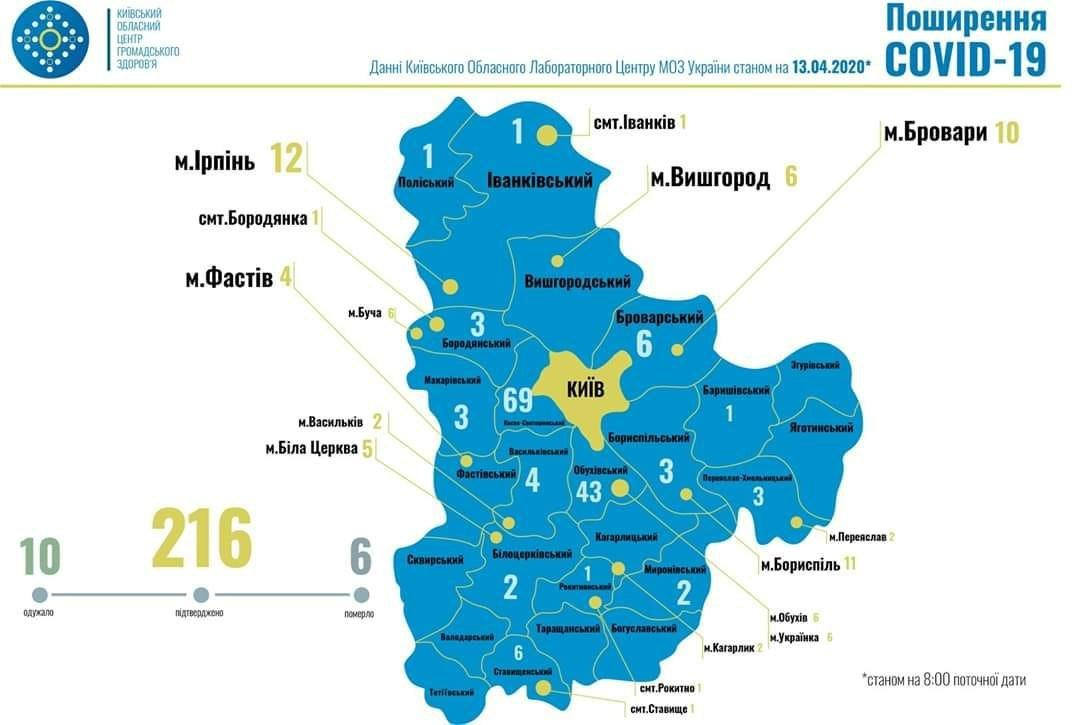 В столичній області підтверджено 216 випадків зараження COVID-19 -  - photo 2020 04 13 15 12 42