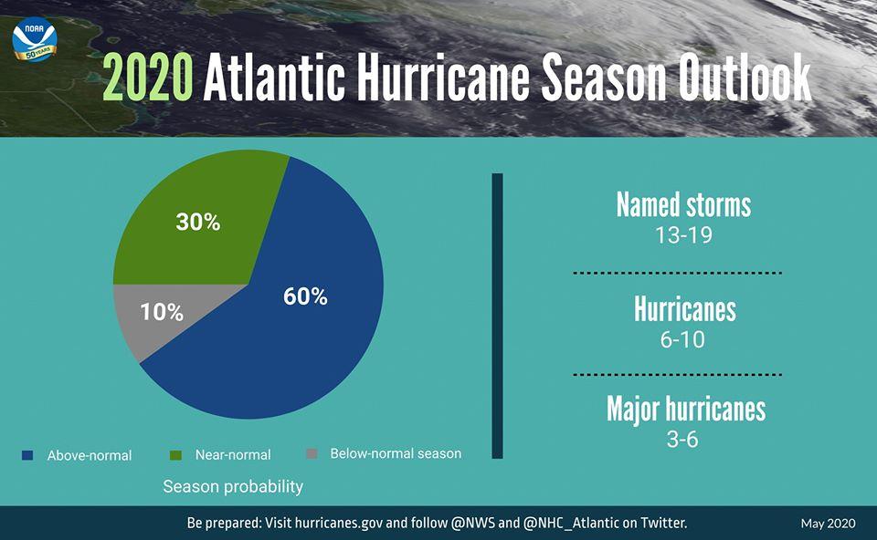 На Атлантику насувається аномально велика кількість ураганів - ураган - 26 uragan
