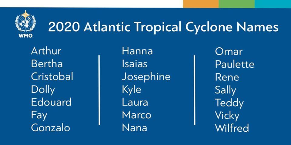 На Атлантику насувається аномально велика кількість ураганів - ураган - 26 uragan2