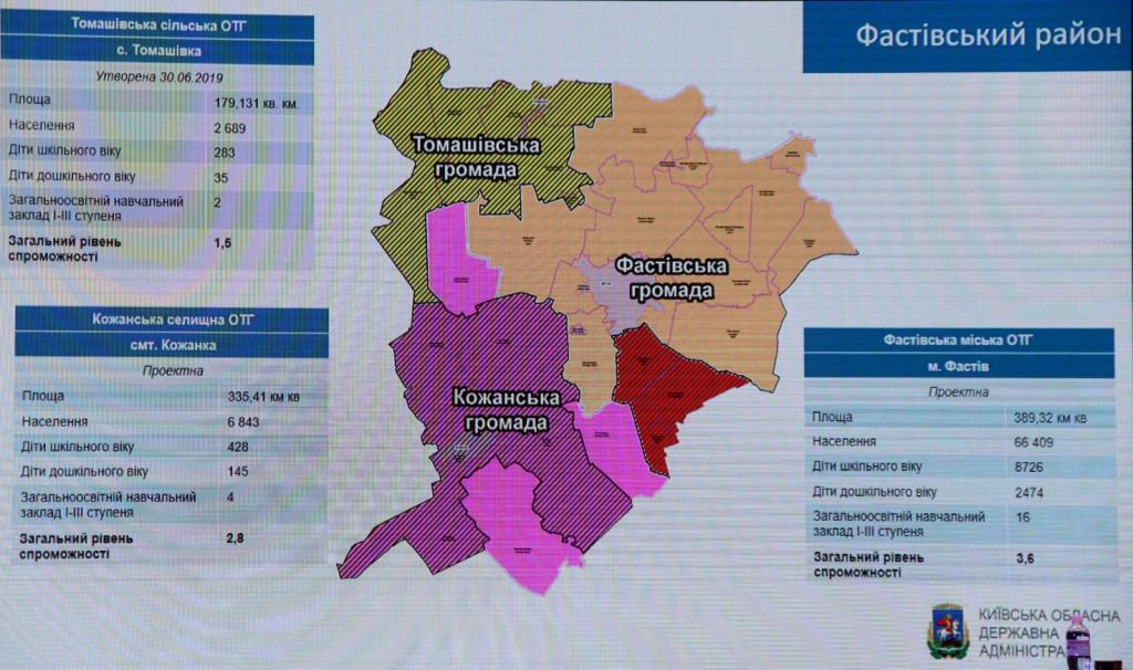 3eIYP3AX Формування ОТГ на Фастівщині: уряд не врахував пропозиції громади - Фастівська райрада
