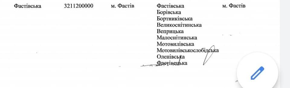 Fastivska-OTG Формування ОТГ на Фастівщині: уряд не врахував пропозиції громади - Фастівська райрада