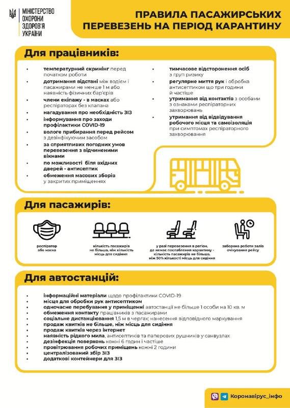 Вчора в Україні інфікувалося COVID-19 вдвічі більше людей, ніж одужало - коронавірус, COVID-19 - 08 korona