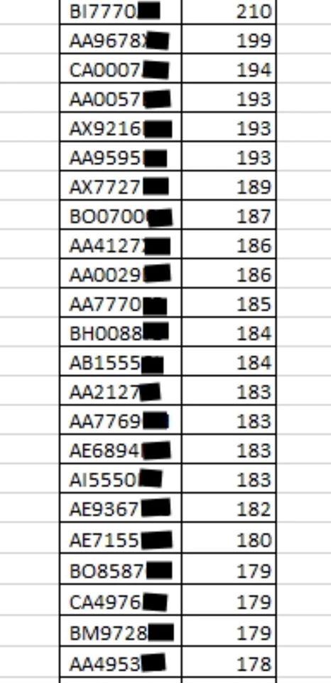 Антон Геращенко опублікував список потенційних вбивць на дорогах -  - 101059471 3003505039736323 4535600569699532800 o
