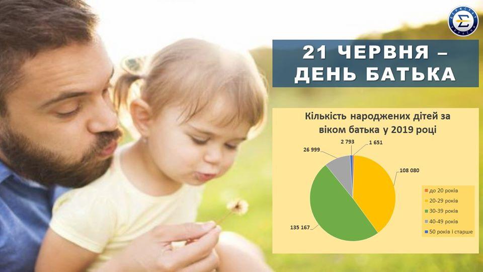 21 червня в Україні відзначають День батька -  - 104720657 1614695708689522 511093051249621388 o