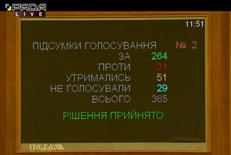 В Україні призначено міністром екології Романа Абрамовського - екологія - 113311 1 ru normal
