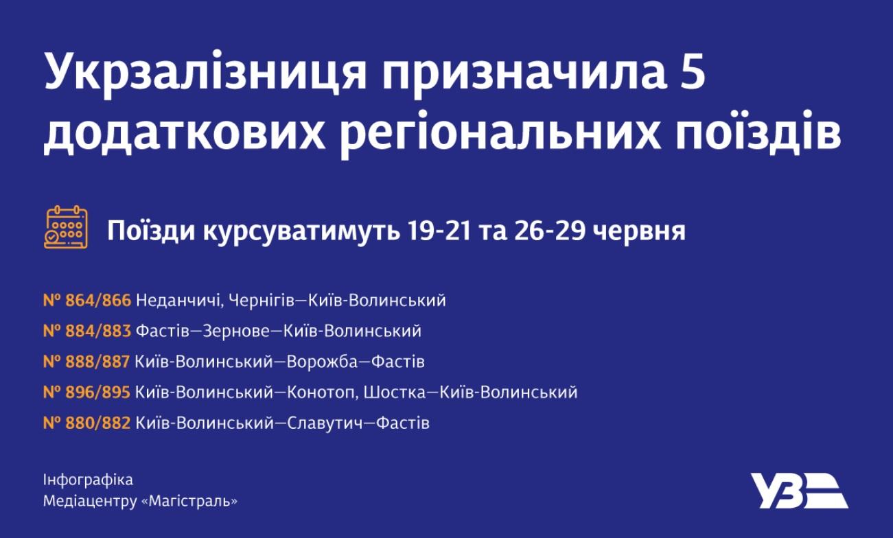 На вихідні та День Конституції курсуватимуть додаткові регіональні поїзди - Укрзалізниця, регіональні поїзди - UZ