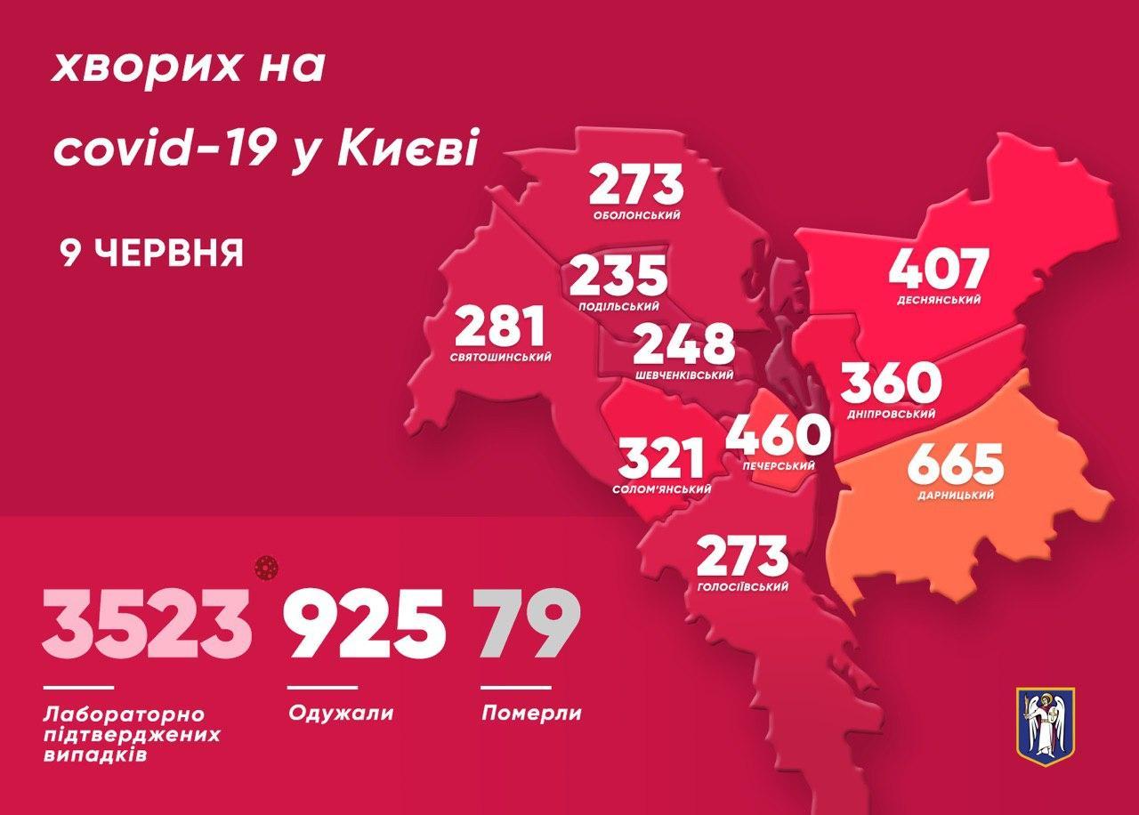Коронавірус виявили ще в 33 мешканців столиці, двоє людей померли -  - imgbig 3