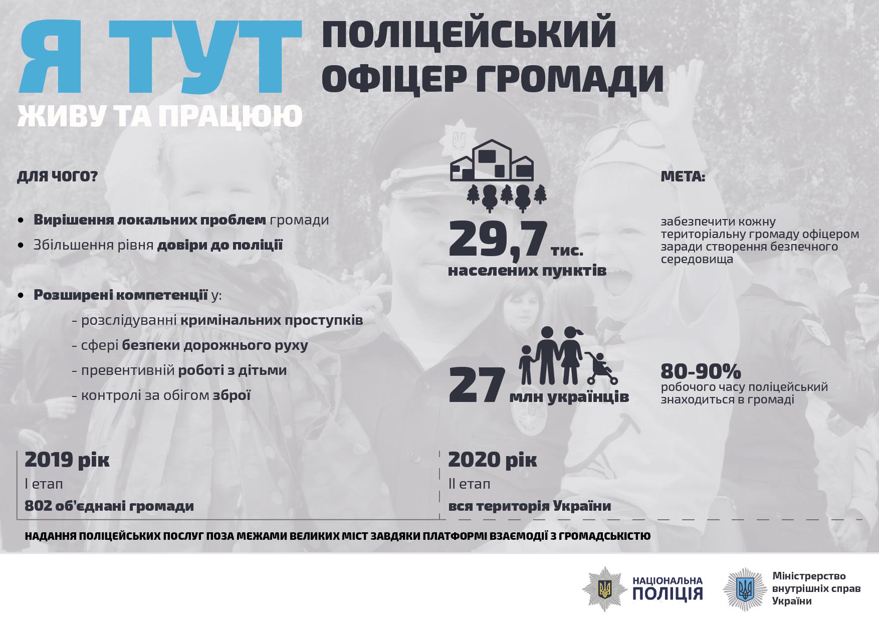 «Поліцейський офіцер громади» буде в кожній ОТГ - Аваков - Національна поліція України - police 01 1