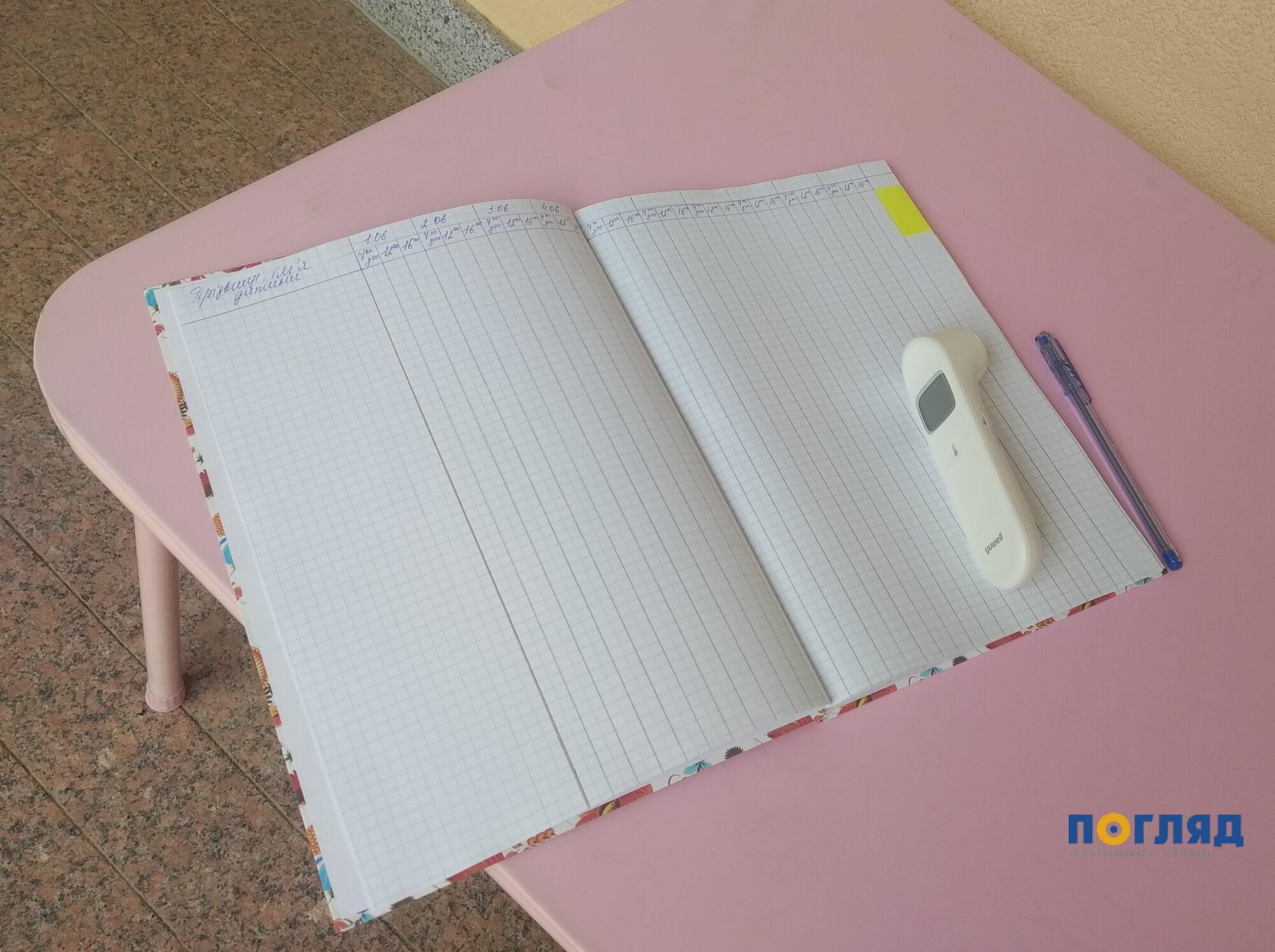 Українські діти підуть до школи 1 вересня за розробленими правилами - школярі, школа, Освіта - 000IMG 20200526 113735 2000x1493