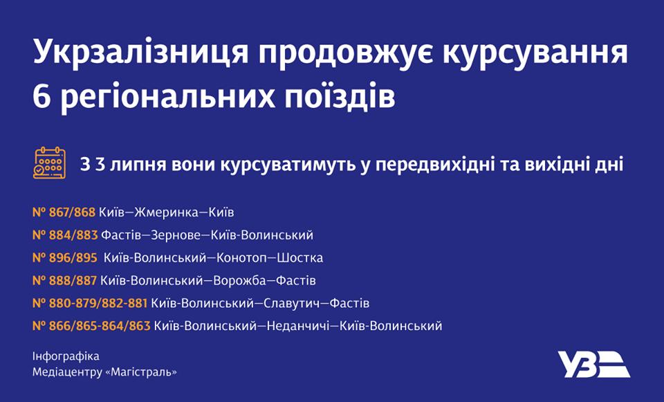 Укрзалізниця запустила ще 6 регіональних поїздів на передвихідні та вихідні дні - Укрзалізниця, регіональні поїзди, вихідні дні - 106909656 3375575059142925 8693806746671720959 o