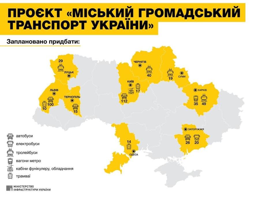 У Києві оновлять громадський транспорт: закуплять нові трамваї та автобуси - Київ, громадський транспорт - 107362119 3128729987216852 3584711367737265671 n